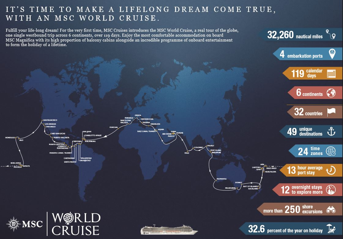 Msc cruises just announced its first ever 119 day world cruise for Round the world cruise 2016