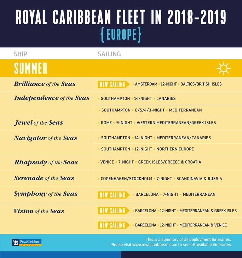 Royal Caribbean Introduces New European Ports Of Call