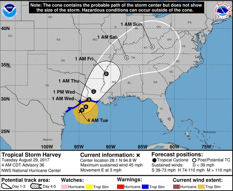 Tropical Storm Harvey Latest Track