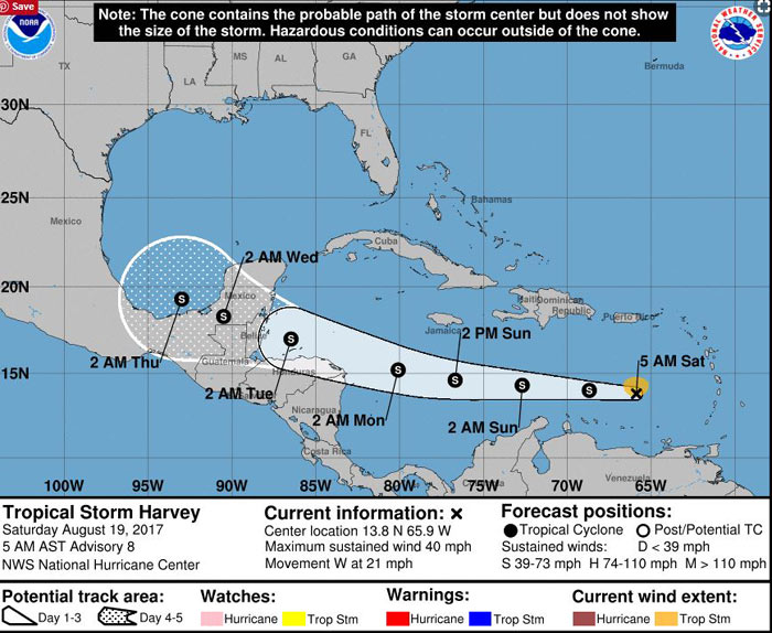 Tropical Storm Harvey