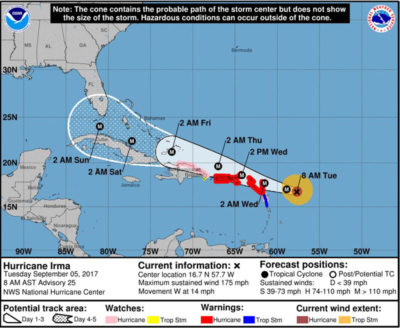 Hurricane Irma Category 5