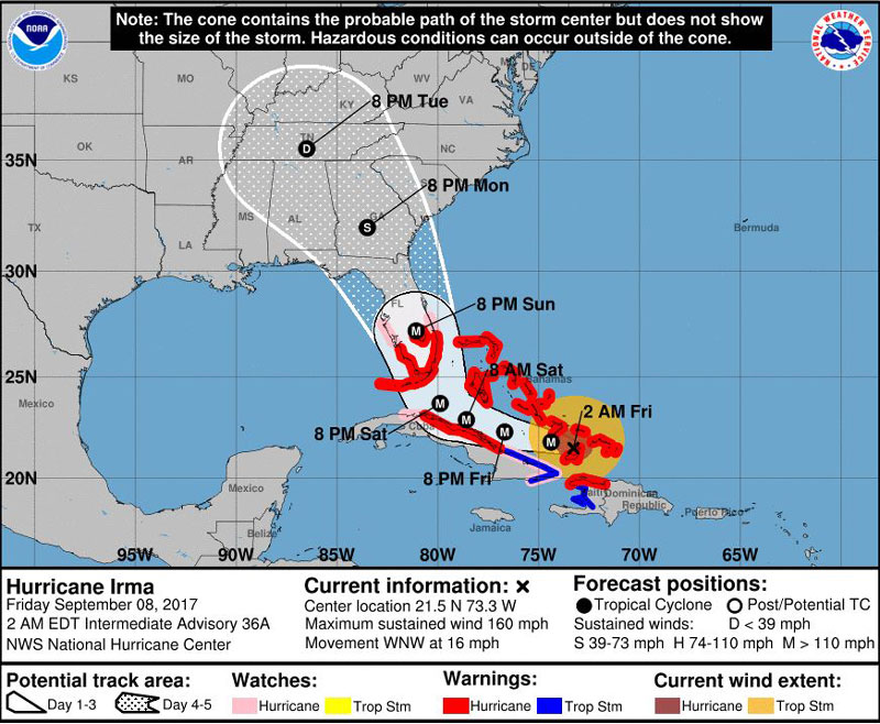 Hurricane Irma head Towards South Florida Track