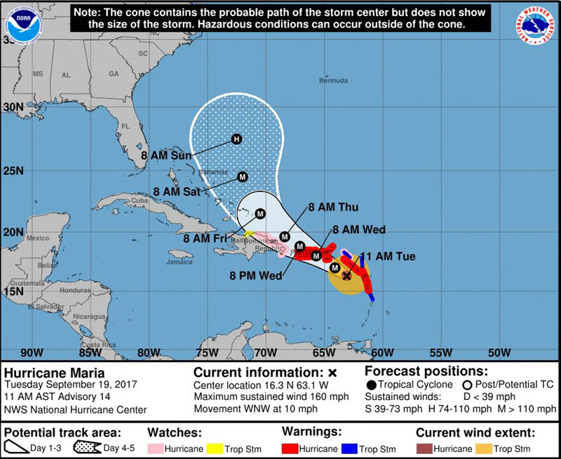 Hurricane Maria Track, Category 5