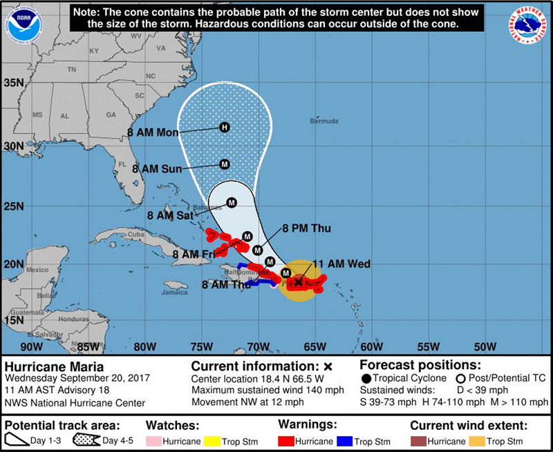 Hurricane Maria Track, Category 4