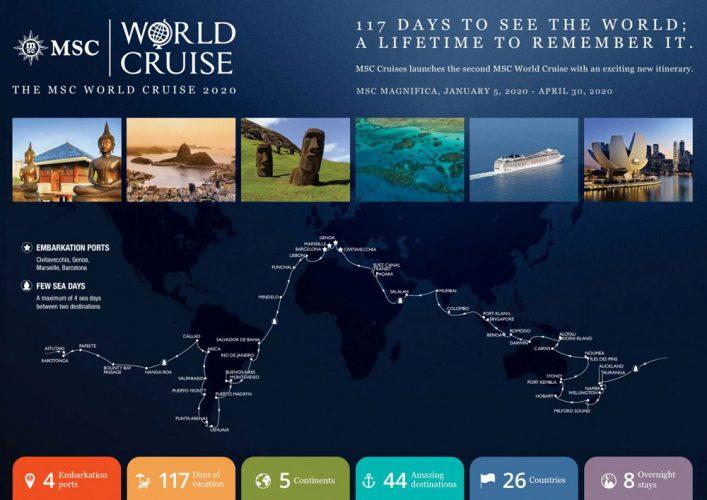 MSC Magnifica World Cruise 2020