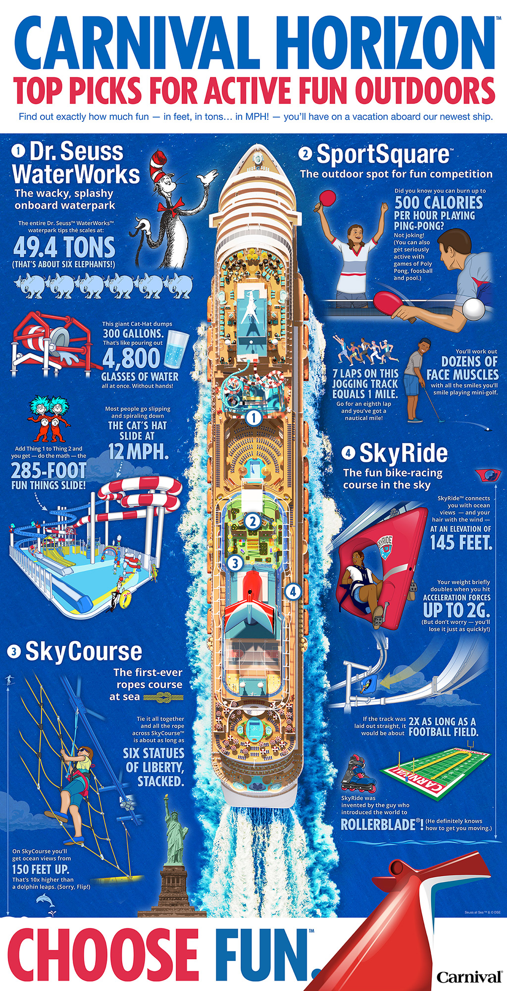 Here are all the fun outdoor things to do on Carnival Horizon for your family cruise vacation