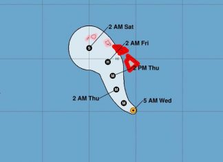 Hurricane Lane Track