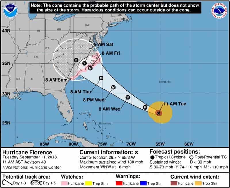 Hurricane Florence Latest