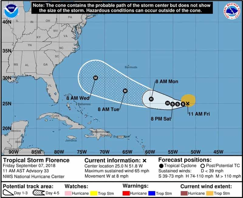 Tropical Storm Florence Status