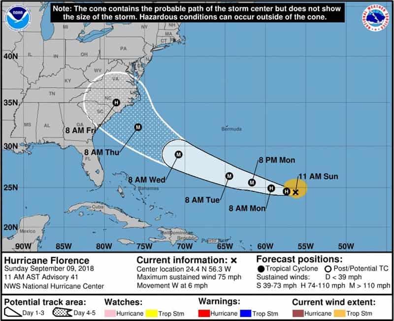 Hurricane Florence Track