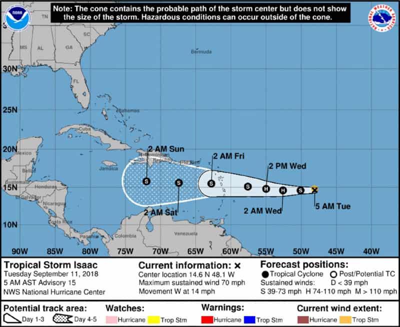 Hurricane Isaac Latest