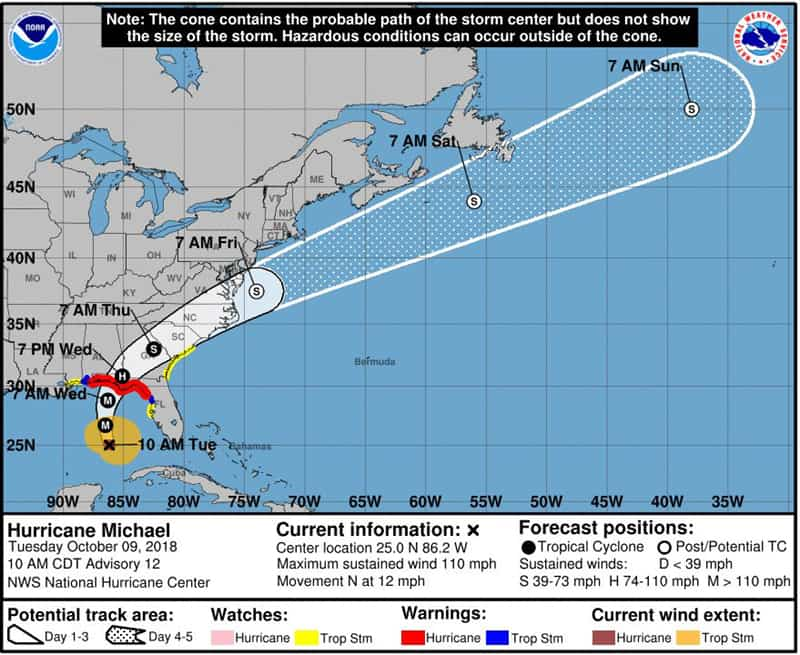 Hurricane Michael Latest Track