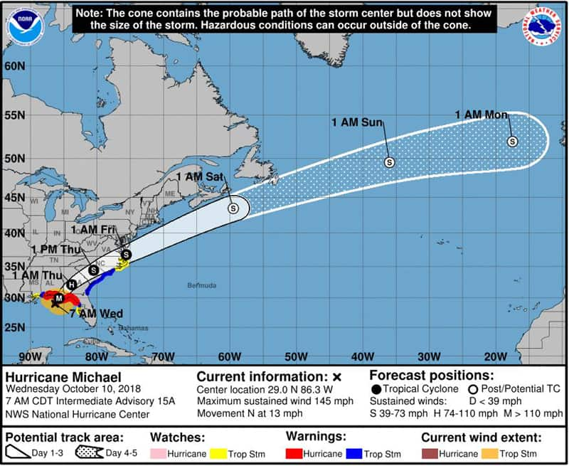 Category 4 Hurricane Michael