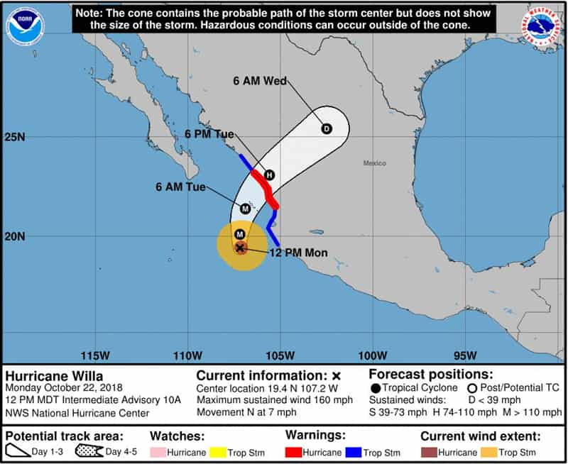 Hurricane Willa Track