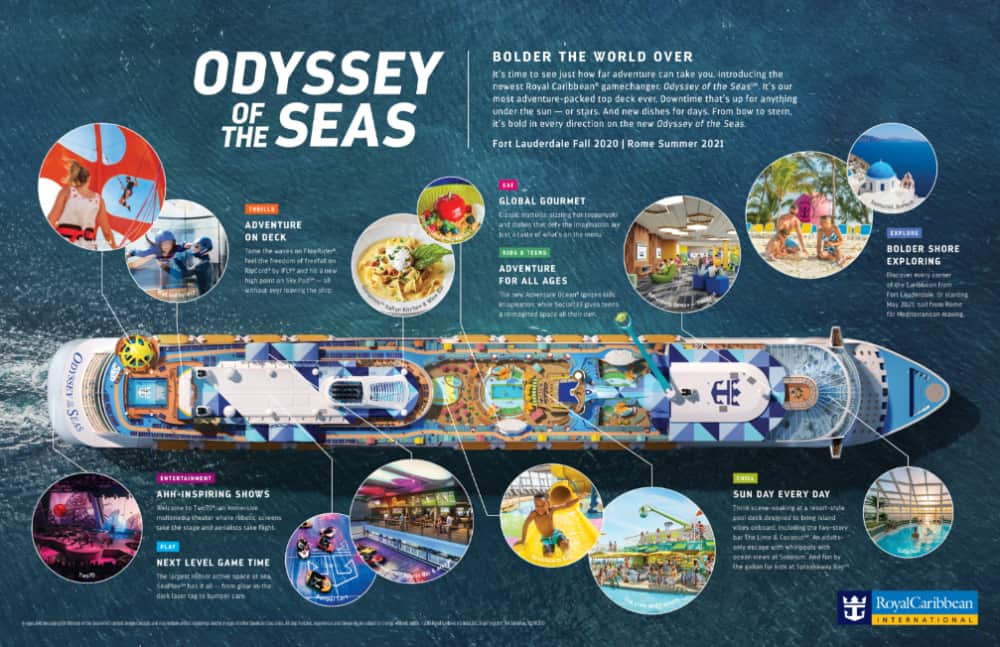Odyssey of the Seas Cruise Ship Features