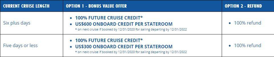 Carnival Cruise Line Cancellation