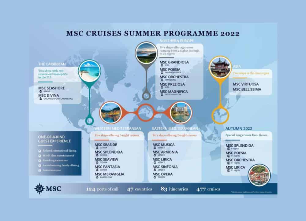 MSC Cruises Summer 2022 Deployments