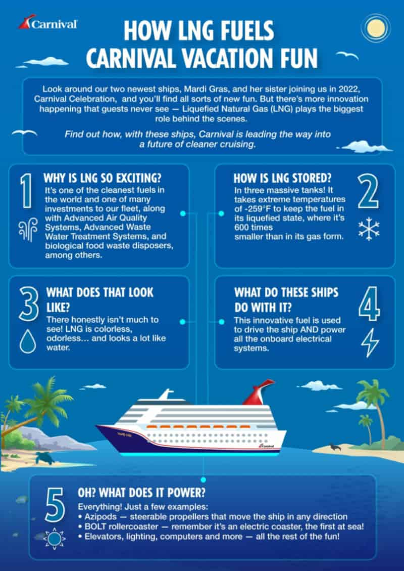 Carnival Cruise Line LNG